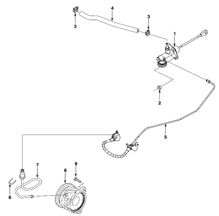 Замена сцепления шевроле каптива полный привод