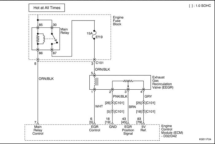 Низкий уровень сигнала цепи обратной связи системы рециркуляции отработавших газов