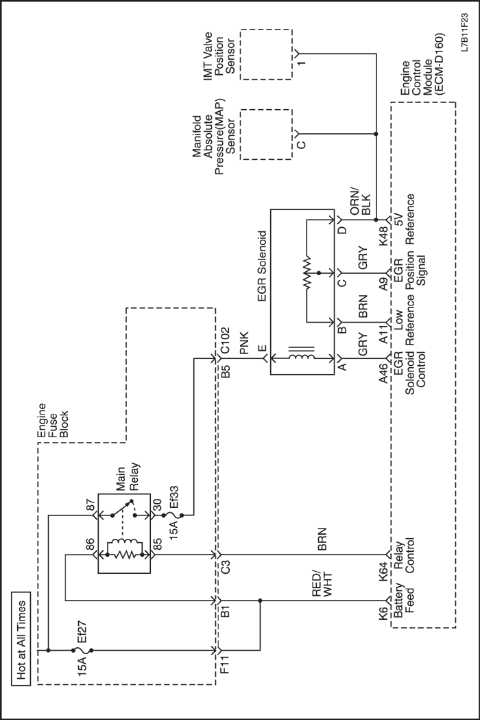 Существуют две схемы подачи отработанных газов на egr (рог)
