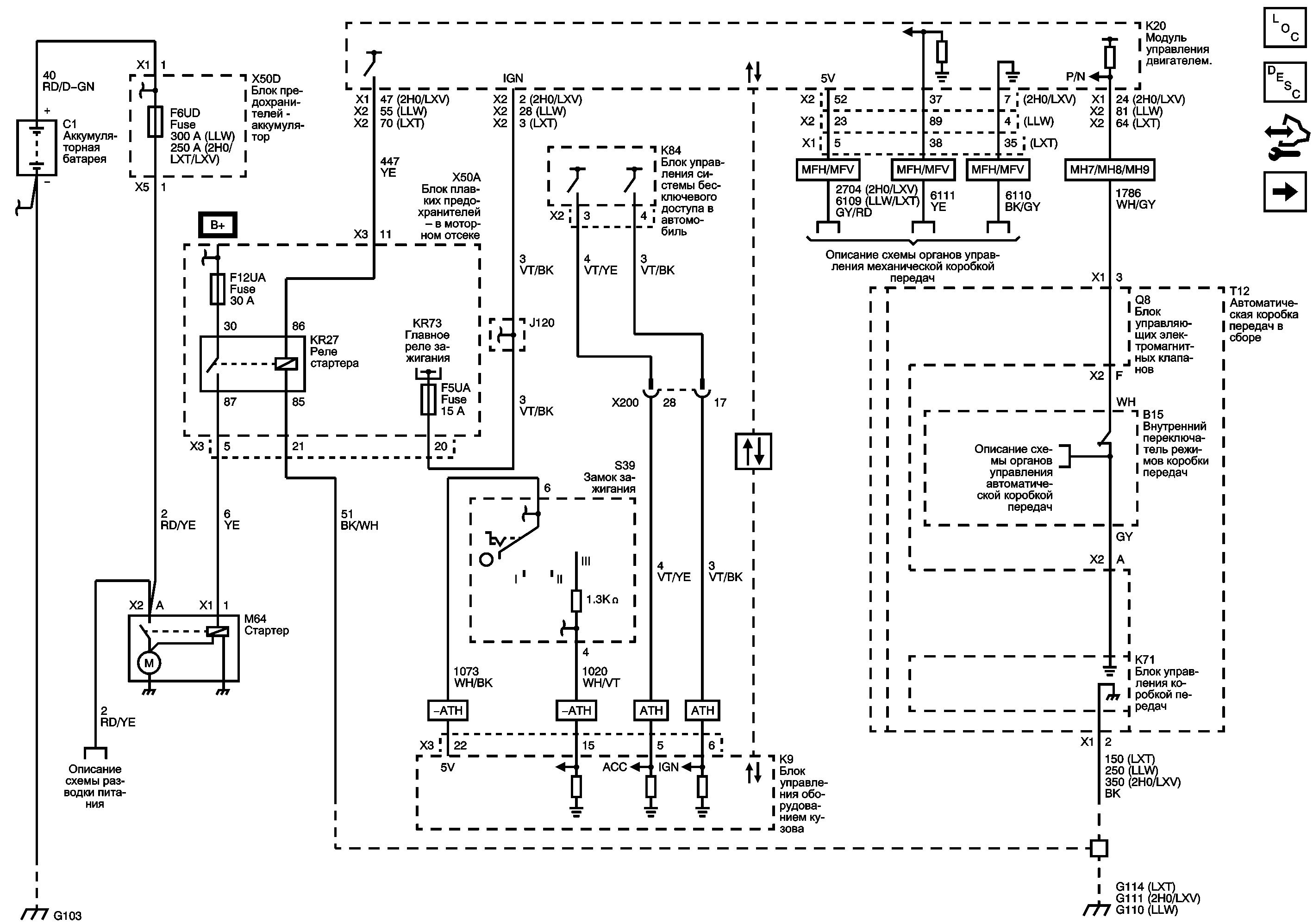 Электросхема edc втобуса volvo b10