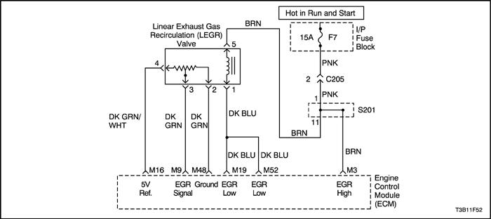 Авто машины тачки: система egr