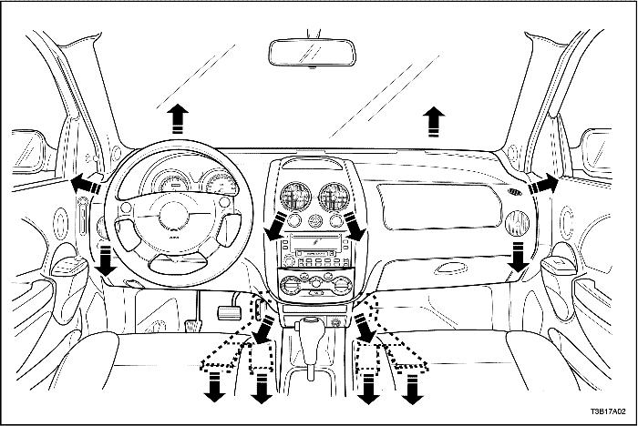 Схема системы вентиляции шевроле